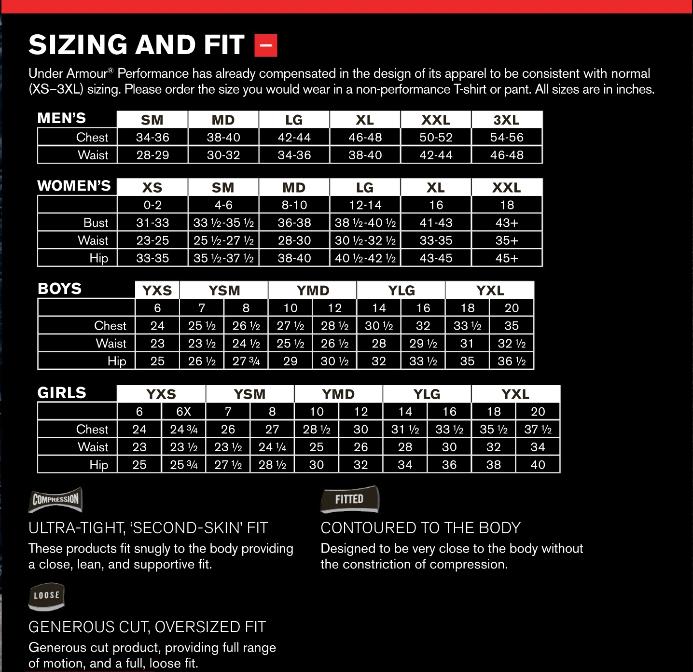 14b3834ac7 Ua Shorts Size Chart