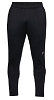Under Amour Challenger II Training Pant